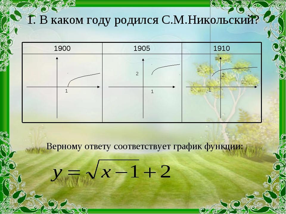 1. В каком году родился С.М.Никольский?  Верному ответу соответствует график...