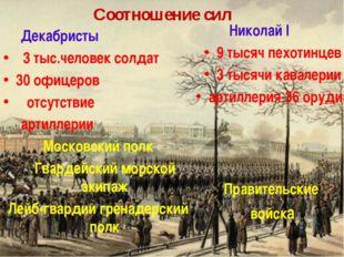 Соотношение сил Декабристы 3 тыс.человек солдат 30 офицеров отсутствие артилл