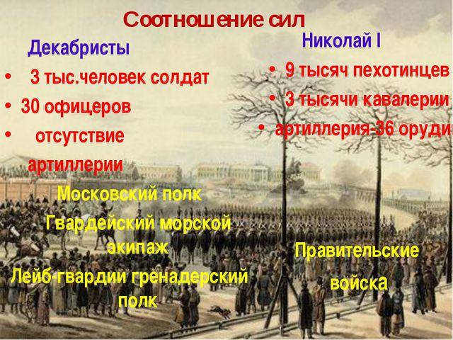 Соотношение сил Декабристы 3 тыс.человек солдат 30 офицеров отсутствие артилл...