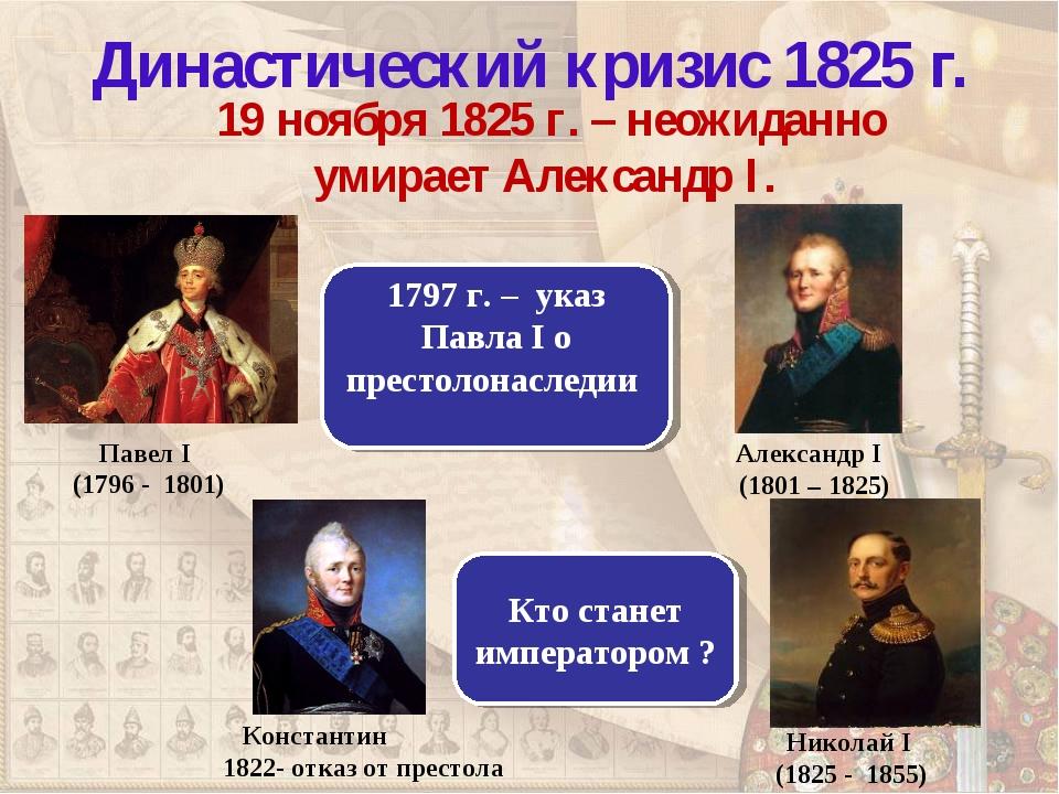 Династический кризис 1825 г. Александр Ι (1801 – 1825) 1797 г. – указ Павла Ι...