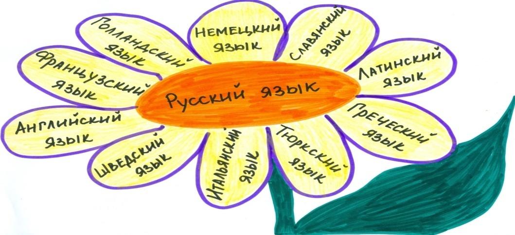 http://www.klass39.ru/wp-content/uploads/2013/04/p1126.jpg