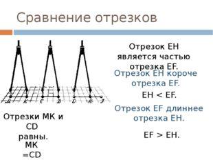 Сравнение отрезков Отрезки МК и СD равны. МК =СD Отрезок EH является частью о