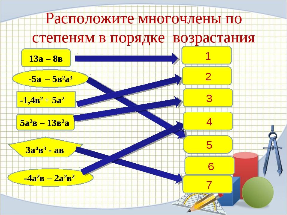 Расположите многочлены по степеням в порядке возрастания 13а – 8в -5а – 5в2а3...
