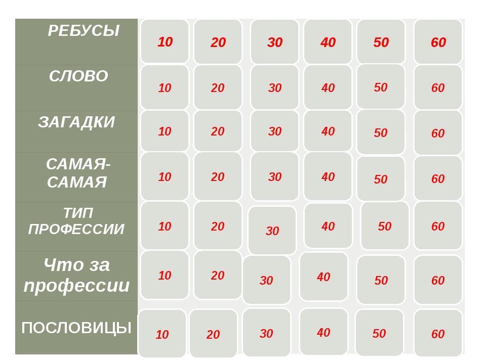 Разгадайте зашифрованную в ребусе профессию ответ РЕБУСЫ 20 ПОЧТАЛЬОН