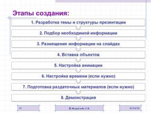 * © Михайлова Г.В. * © Михайлова Г.В.
