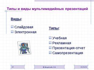 Виды: Слайдовая Электронная Типы: Учебная Рекламная Презентация-отчет Самопре