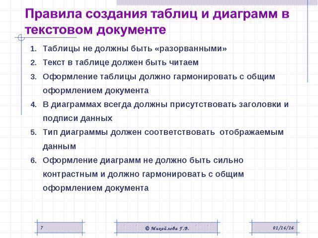 Таблицы не должны быть «разорванными» Текст в таблице должен быть читаем Офор...