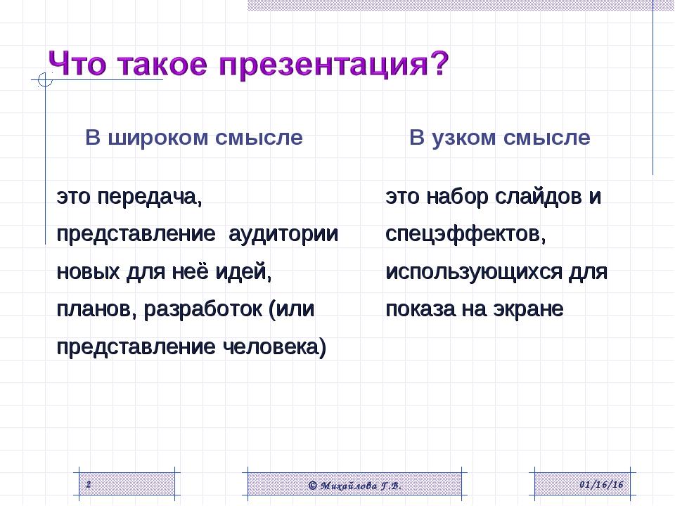 В узком смысле это набор слайдов и спецэффектов, использующихся для показа н...