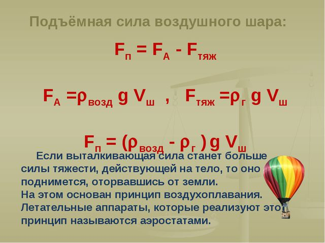 Fп = FA - Fтяж FA =возд g Vш , Fтяж =г g Vш Fп = (возд - г ) g Vш Если вы...