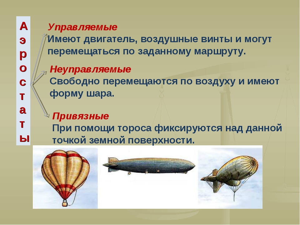 Аэростаты Неуправляемые Свободно перемещаются по воздуху и имеют форму шара....