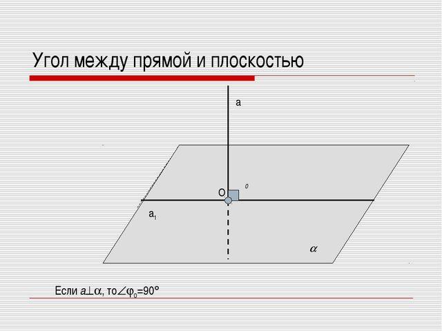 Угол между прямой и плоскостью а а1  φ0 O Если а, то0=90