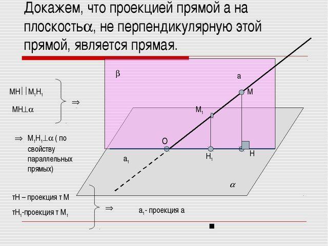 Докажем, что проекцией прямой а на плоскость, не перпендикулярную этой прямо...