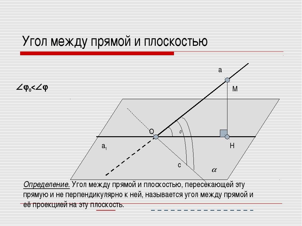 Угол между прямой и плоскостью а а1  φ0 с φ H M O Определение. Угол между пр...