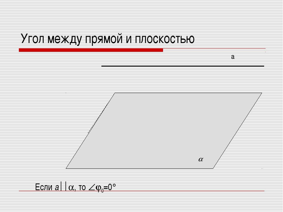 Угол между прямой и плоскостью а  Если а, то 0=0