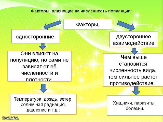 Факторы, влияющие на численность популяции: Факторы, односторонние. двусторон...