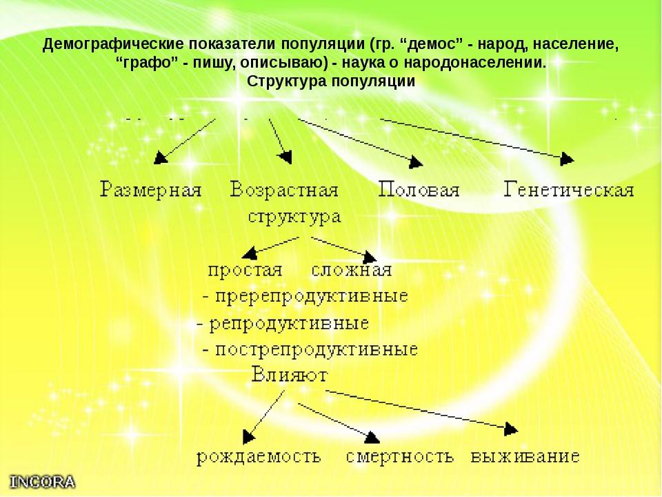 """Демографические показатели популяции (гр. """"демос"""" - народ, население, """"графо""""..."""