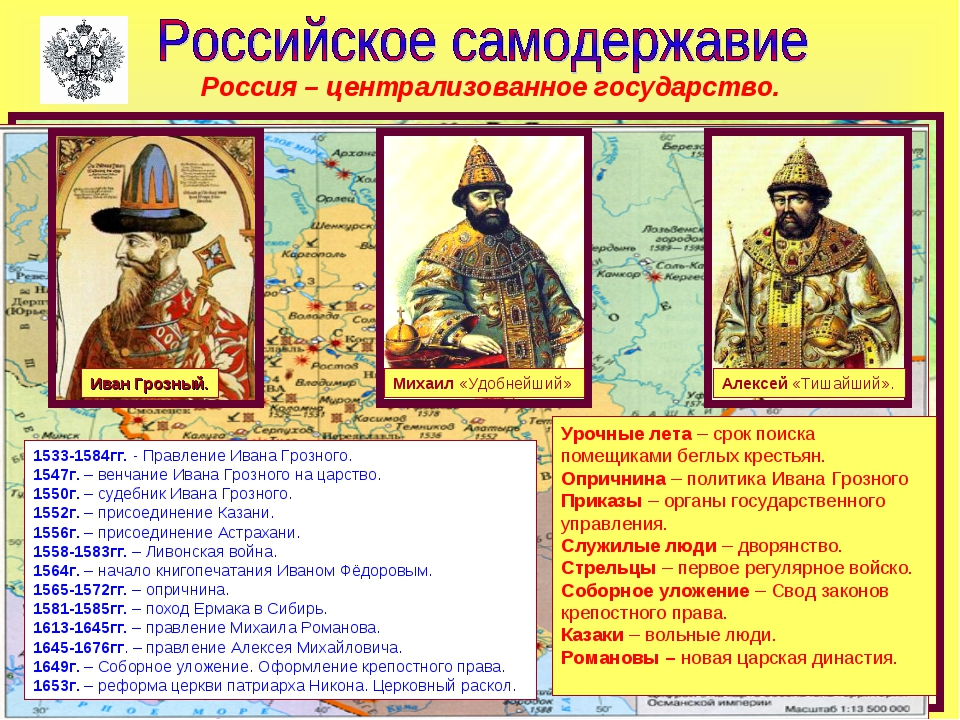 Иван Грозный. Михаил «Удобнейший» Алексей «Тишайший». 1533-1584гг. - Правлени...