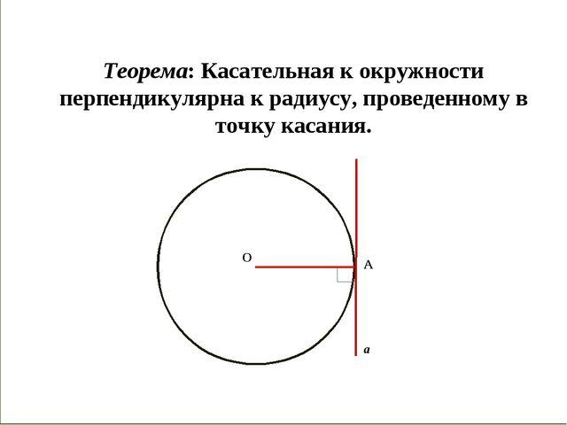 Теорема: Касательная к окружности перпендикулярна к радиусу, проведённому в т...