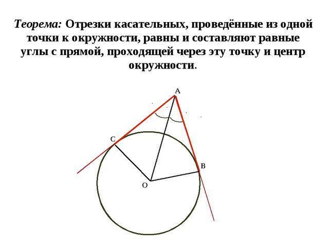 Теорема: Отрезки касательных, проведённые из одной точки к окружности, равны...