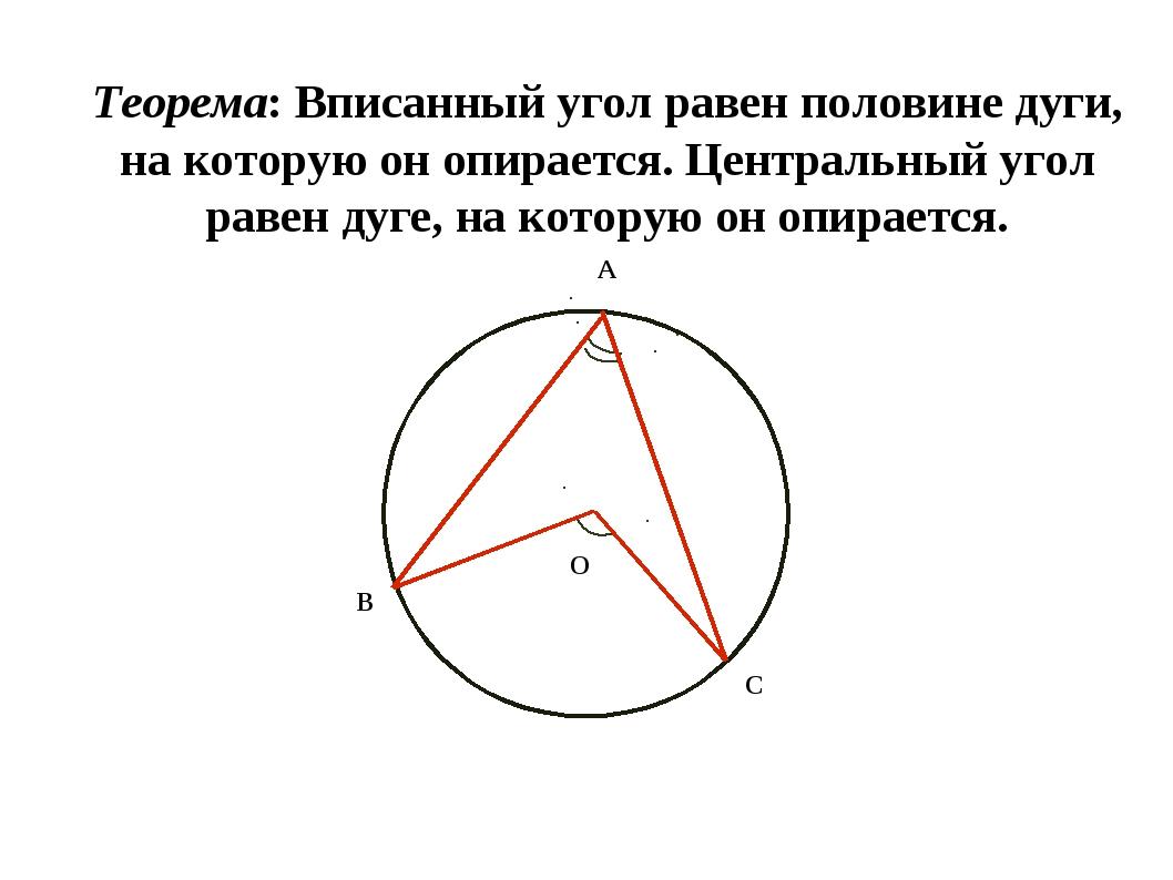 Теорема: Вписанный угол равен половине дуги, на которую он опирается. Централ...