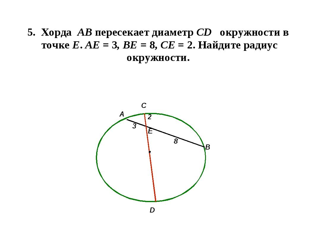 5. Хорда АВ пересекает диаметр СD окружности в точке Е. АЕ = 3, ВЕ = 8, СЕ =...