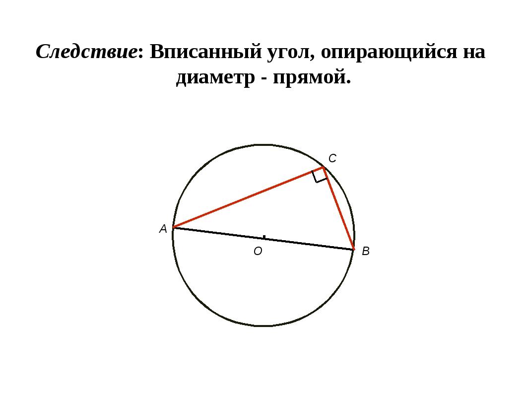 Следствие: Вписанный угол, опирающийся на диаметр - прямой. А В С . О