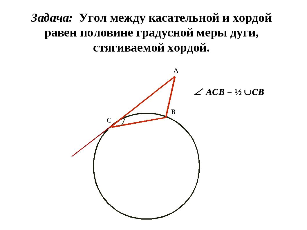 Задача: Угол между касательной и хордой равен половине градусной меры дуги, с...
