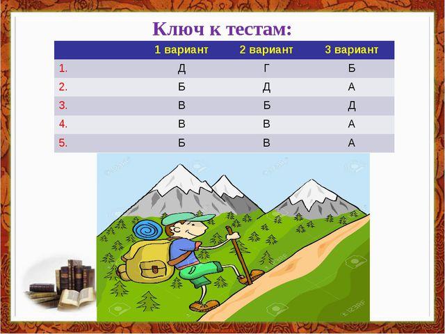 : Ключ к тестам: 1 вариант2 вариант3 вариант 1.ДГБ 2.БДА 3.ВБД 4....