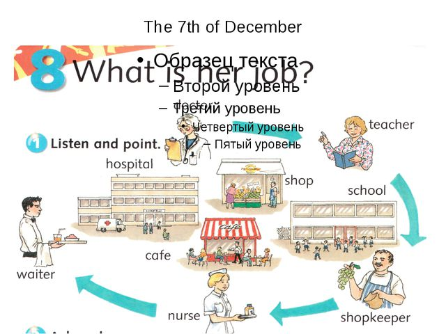 The 7th of December
