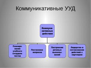 Коммуникативные УУД