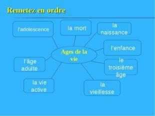 Remetez en ordre Ages de la vie l'adolescence l'âge adulte la vieillesse le t