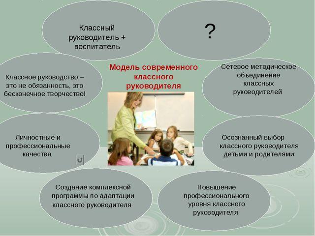 Сетевое методическое объединение классных руководителей Осознанный выбор клас...