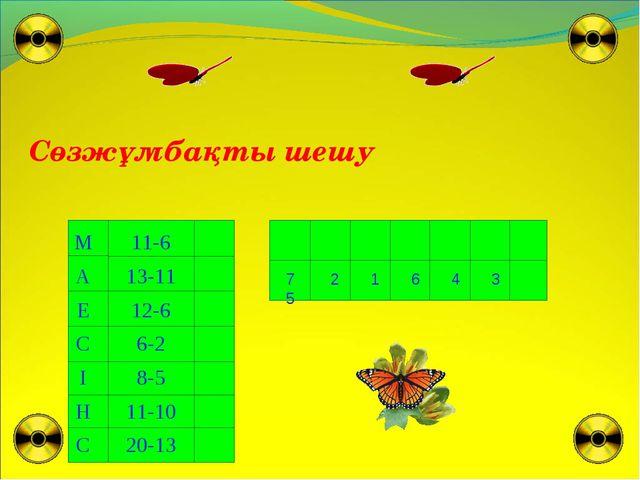 Сөзжұмбақты шешу 7 2 1 6 4 3 5