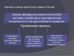 Причины отмены крепостного права в России Проявления кризиса Кризис феодально