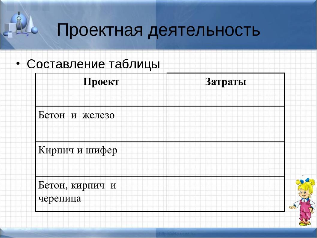 Проектная деятельность Составление таблицы