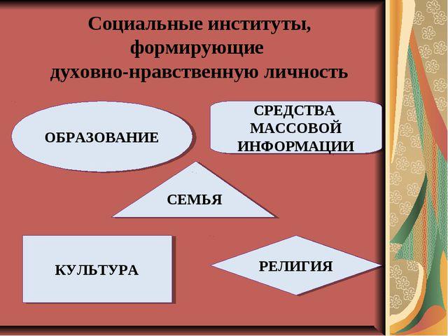 Социальные институты, формирующие духовно-нравственную личность СЕМЬЯ ОБРАЗО...