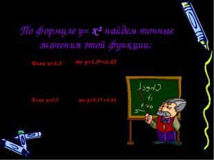 По формуле у= х² найдем точные значения этой функции: Если х=1,5 Если х=2,1 т