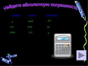 286≈290 0,35≈0,4 6912≈6900 4 0,4 0,04 0,05 0,01 0,1 0,1 12 2