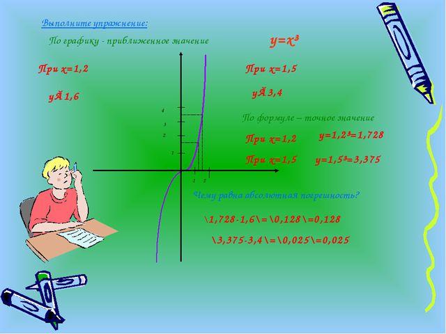 1 2 1 2 3 4 Выполните упражнение: При х=1,2 у≈1,6 При х=1,5 у≈3,4 По графику...