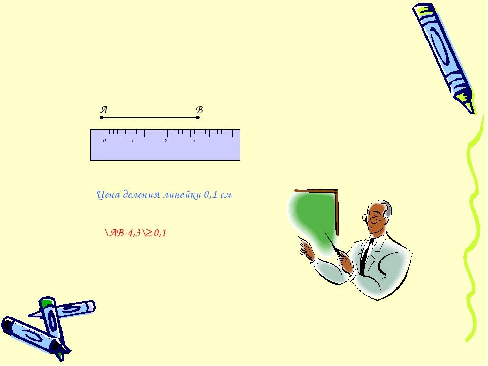 0 1 2 3 А В Цена деления линейки 0,1 см \АВ-4,3\≥0,1
