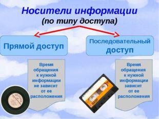 Носители информации (по типу доступа) Прямой доступ Последовательный доступ В