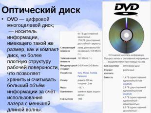 Оптический диск DVD— цифровой многоцелевой диск; —носитель информации, име
