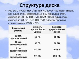 Структура диска HD DVD-ROM, HD DVD-R и HD DVD-RW могут иметь как один слой, ё