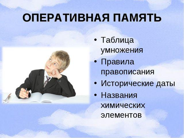 ОПЕРАТИВНАЯ ПАМЯТЬ Таблица умножения Правила правописания Исторические даты Н...