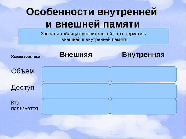 Особенности внутренней и внешней памяти Заполни таблицу сравнительной характе...
