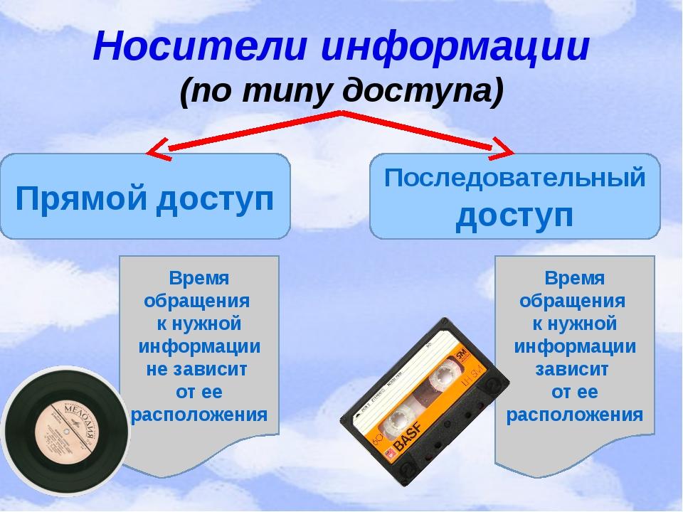 Носители информации (по типу доступа) Прямой доступ Последовательный доступ В...