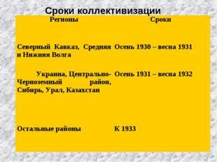 Сроки коллективизации РегионыСроки Северный Кавказ, Средняя и Нижняя Волга