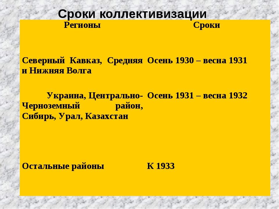 Сроки коллективизации РегионыСроки Северный Кавказ, Средняя и Нижняя Волга...