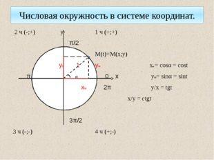 Числовая окружность в системе координат. 2 ч (-;+) у 1 ч (+;+) π/2 М(t)=M(x;