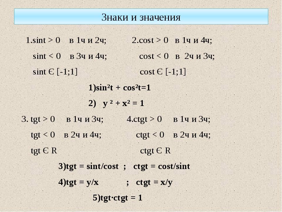 Знаки и значения 1.sint > 0 в 1ч и 2ч; 2.cost > 0 в 1ч и 4ч; sint < 0 в 3ч и...
